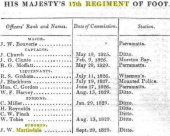 17th regiment serving in Australia in 1831 - Australian Almanac