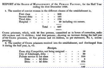 Report from the Select Committee on Transportation showing the number of females sent from the convict ship Competitor to the Parramatta Female Factory