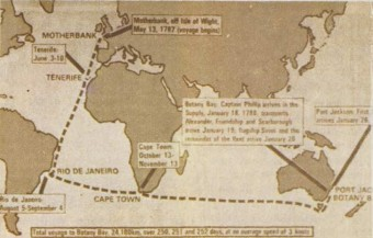Route of the First Fleet