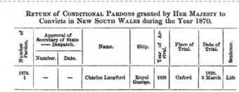 Pardon granted to Charles Langford of the Royal George in 1870